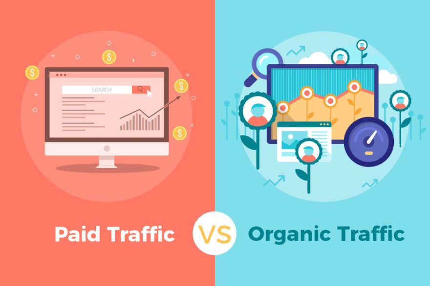 What Is SEO, SEM Paid Vs. Organic Marketing ?